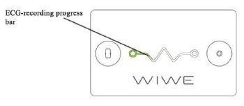 WIWE ECG Recording